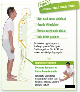 Haltungstyp1