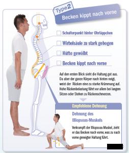 Haltungstyp2